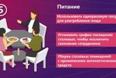 Губернатор Московской области Андрей Воробьев утвердил перечень предприятий, которые могут продолжить работу в период всеобщей самоизоляции